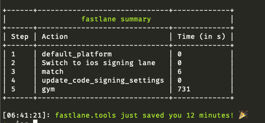 Fastlane build success